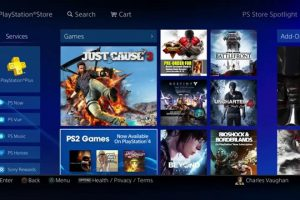 PlayStation Plus Prices Rising In Europe This August