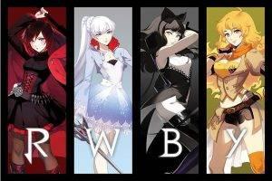 RWBY Manga Anthology Vol.1 To Release May 15th